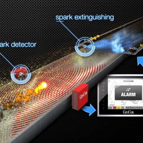 6. Spark detection and extinguish systems